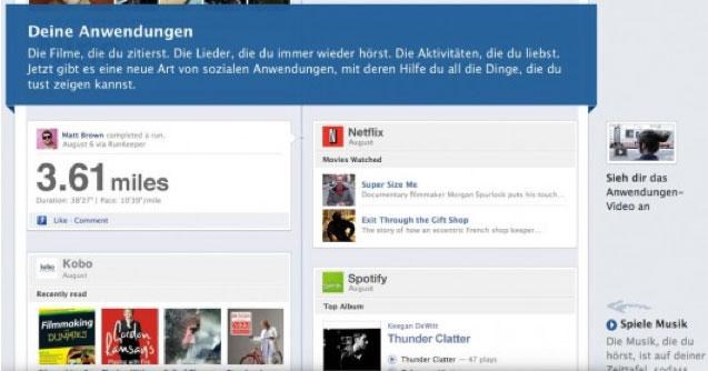 Facebook Open Graph Apps